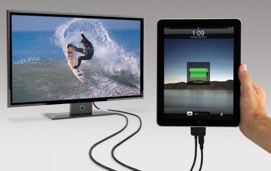 sneakPEEK II e iPad