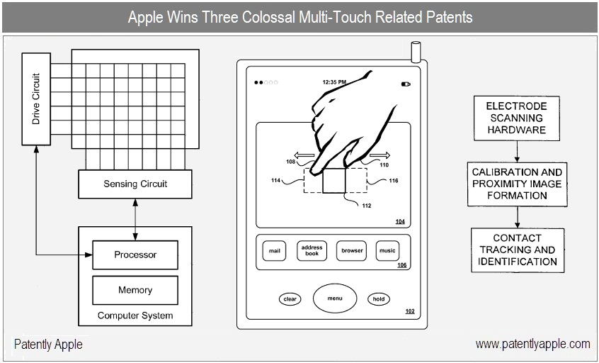 Patentes relativas a multi-touch - Patently Apple