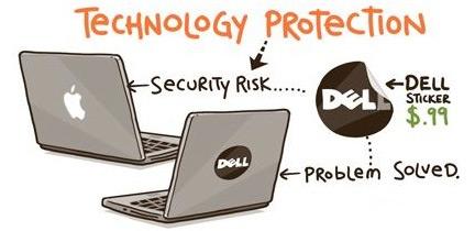 Proteção contra MacBooks Pro roubados