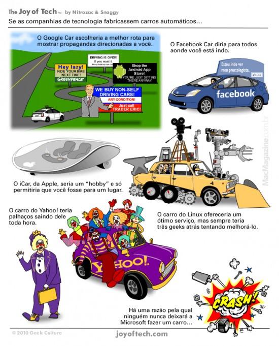 Joy of Tech - Os carros de companhias de tecnologia