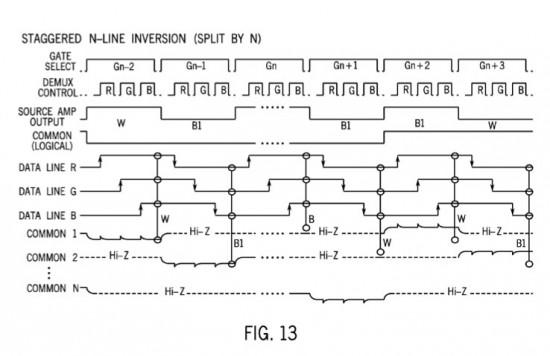 Patente de inversão alternada de linhas em LCDs