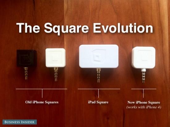 Evolução do Square