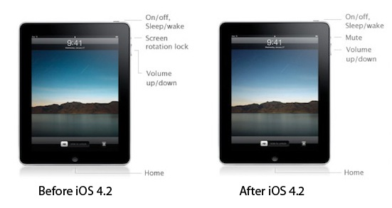Botão de orientação/mute do iPad