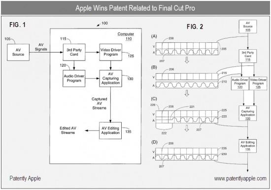 Patente de sincronização de áudio e vídeo