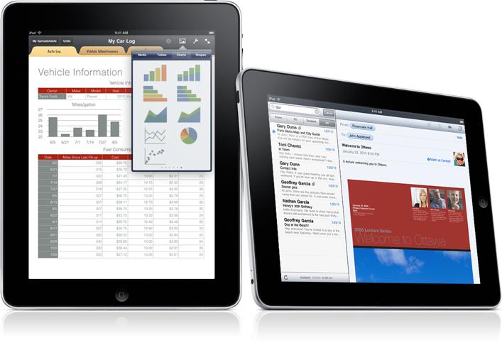 iPad para negócios
