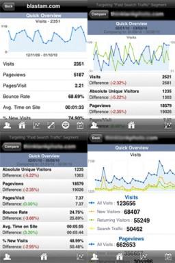 BAM Analytics Pro para iOS
