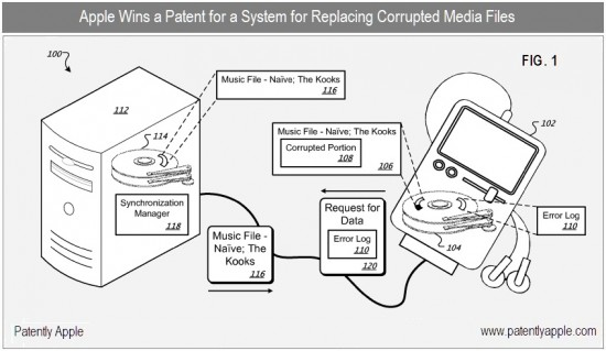 Patente de recuperação de arquivos corrompidos