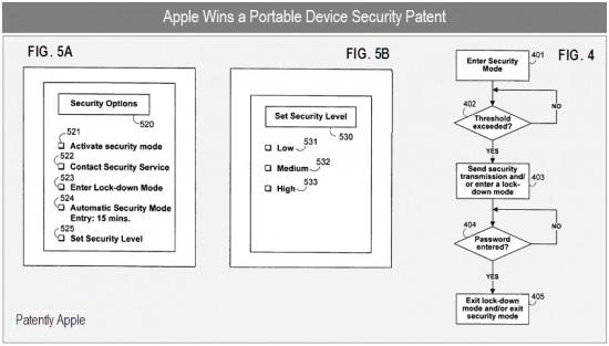 Patente de sistema de segurança para o iPhone