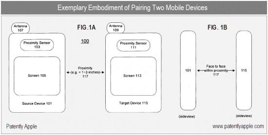 Patente de troca de informações