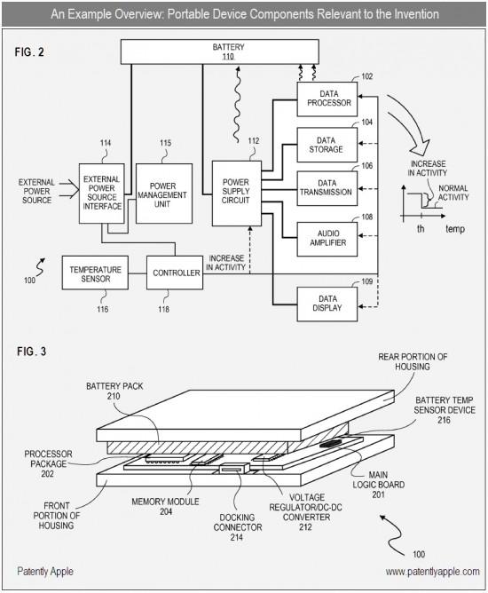 Patente de recarga de baterias frias