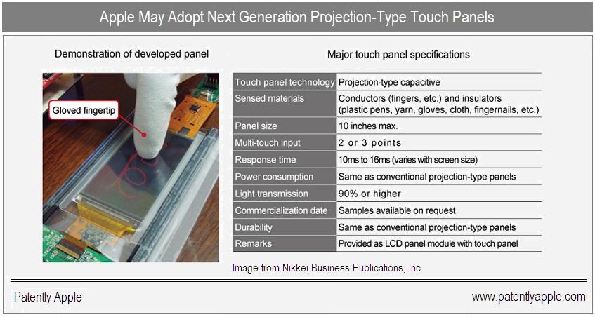Nova tecnologia de touchscreen da Hitachi