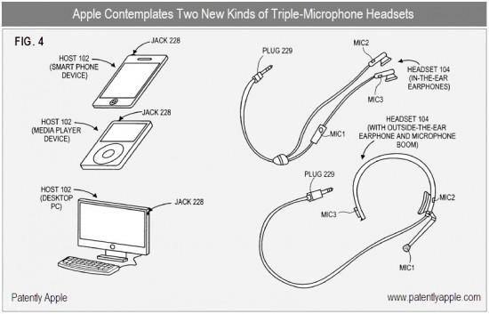 Patente de fones de ouvido com cancelamento ativo