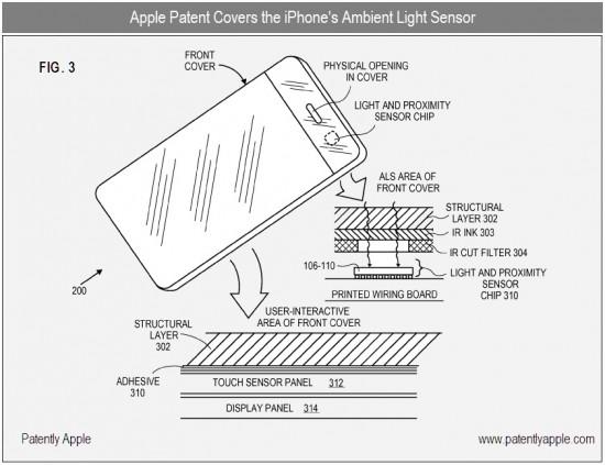 Patente de sensor de luminosidade