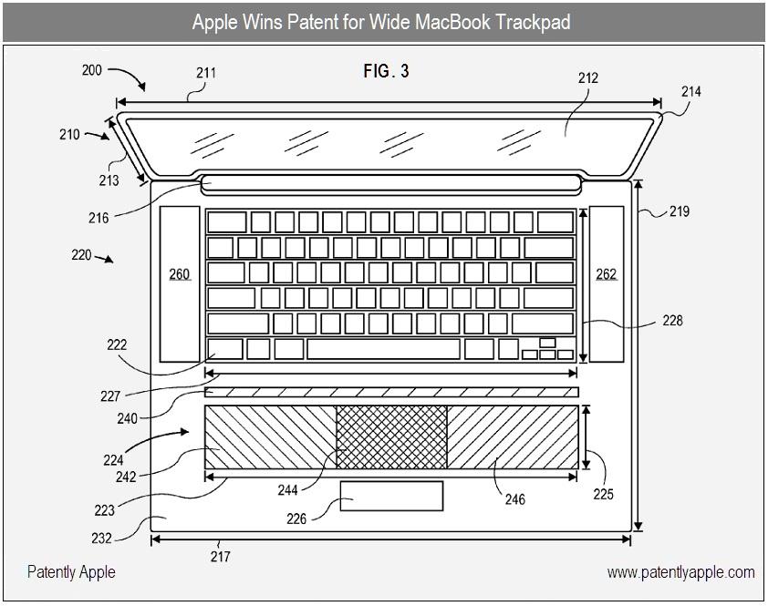 Patente de trackpad ultragrande