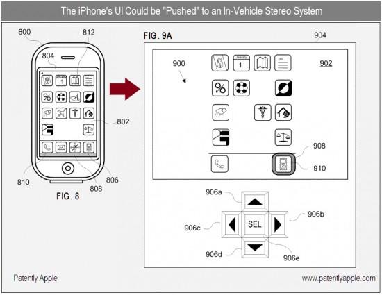 Patente de transmissão de interface do iPhone