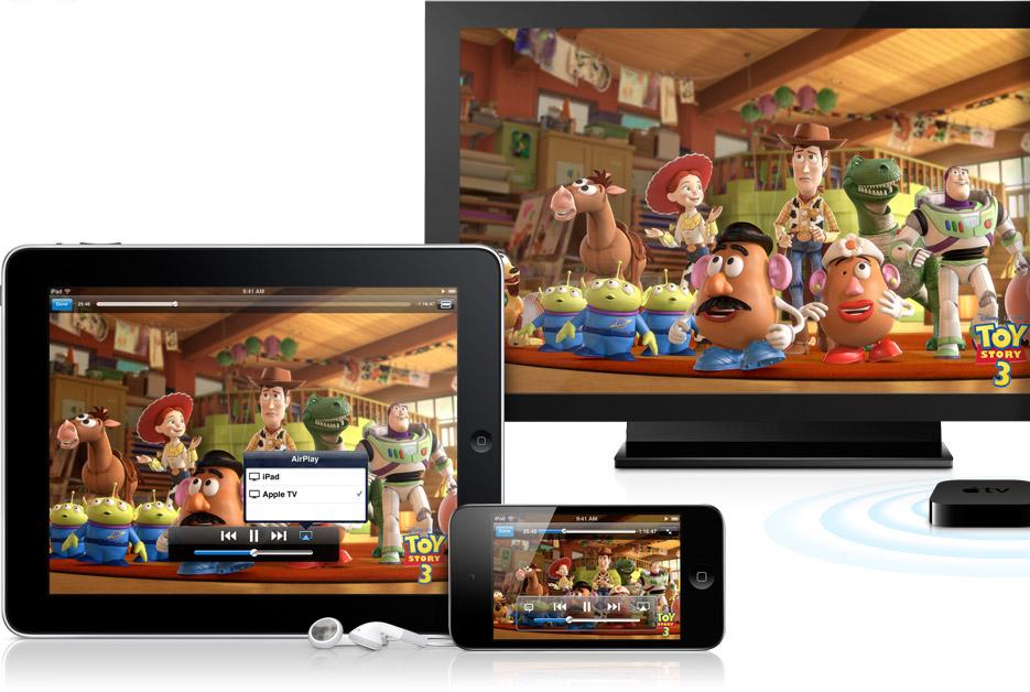 AirPlay em iPad, iPod touch e Apple TV