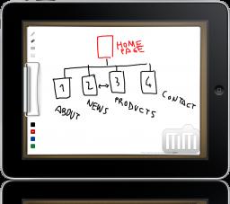 SyncPad - iPad