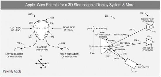 Patente de tela de projeção 3D