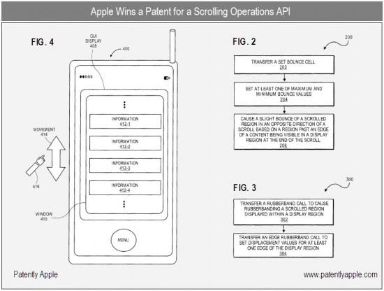 Patente de scroll elástico