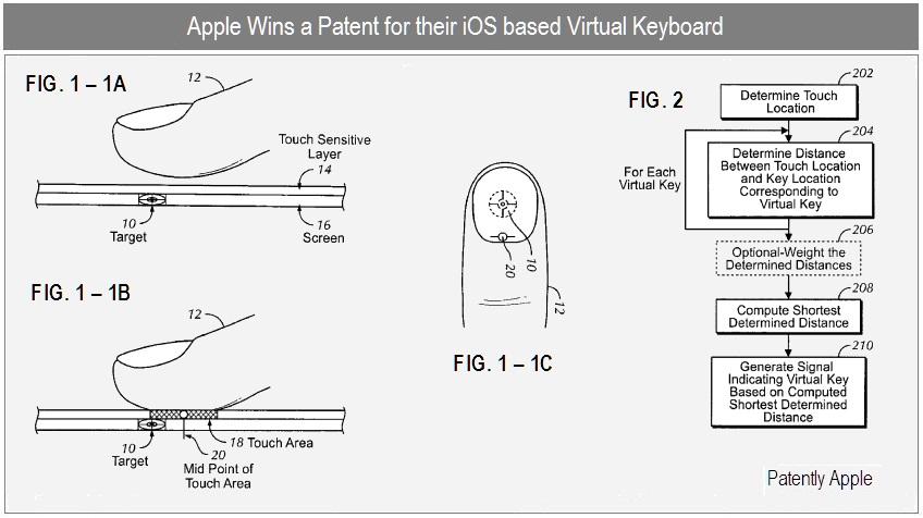 Patente de determinação de alvos em touchscreens
