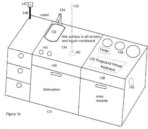 Patente de cozinha futurista