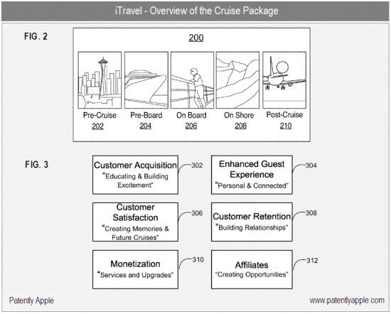 Patente de serviços em cruzeiros