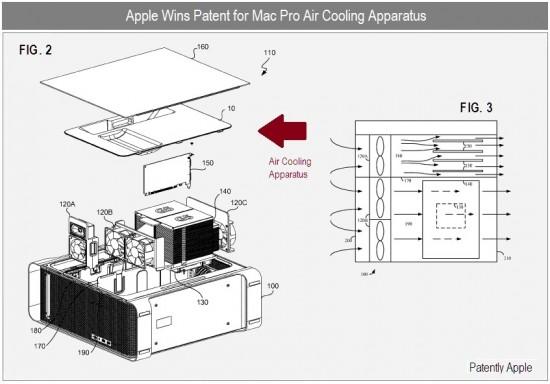 Patente de resfriamento do Mac Pro