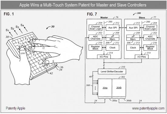 Patente de controladores para painéis multi-touch
