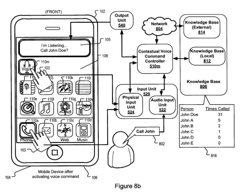 Patente de comandos de voz contextuais