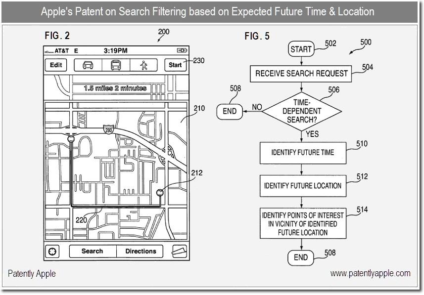 Patente de buscas espaço-temporais