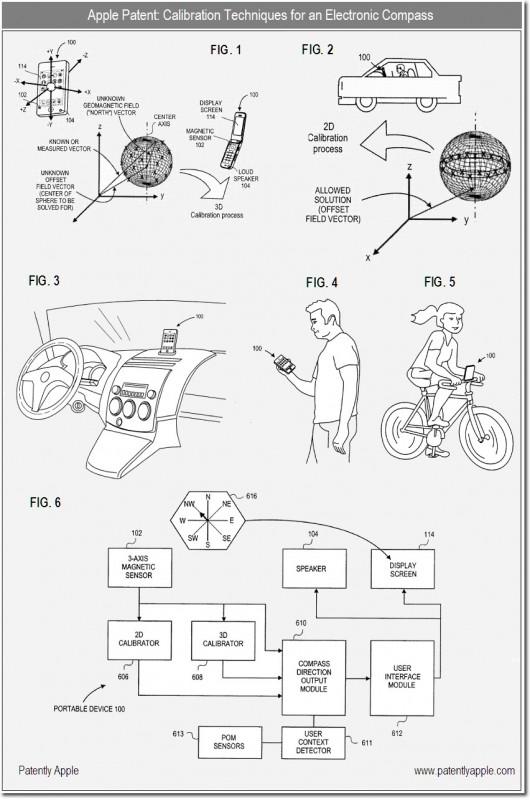 Patente de calibragem de magnetômetro