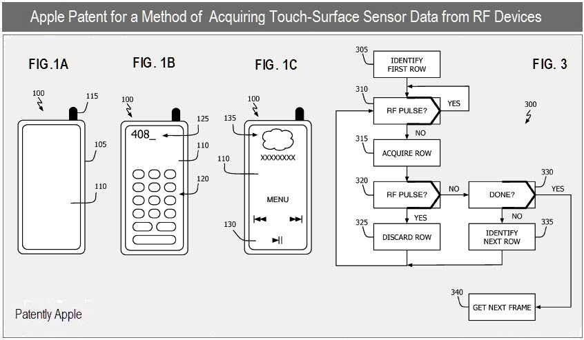 Patente de solução para interferência de rádio-frequência