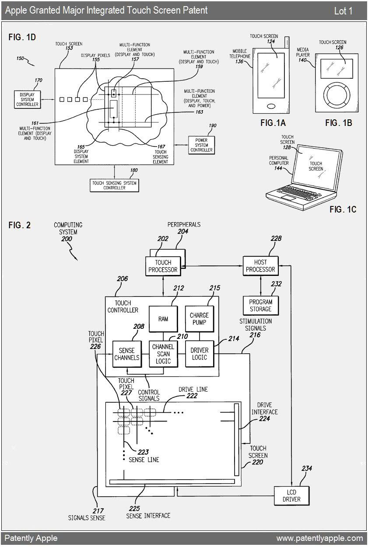 Patente de touchscreen integrada