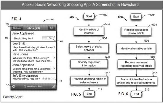 Patente de rede social de compras