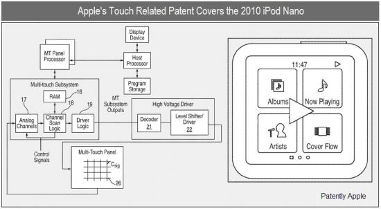 Patente do iPod nano 6G