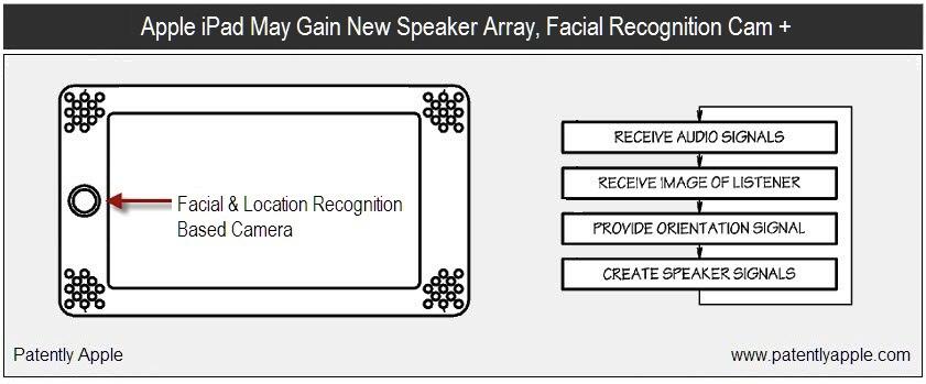 Patente de gadget com som estéreo