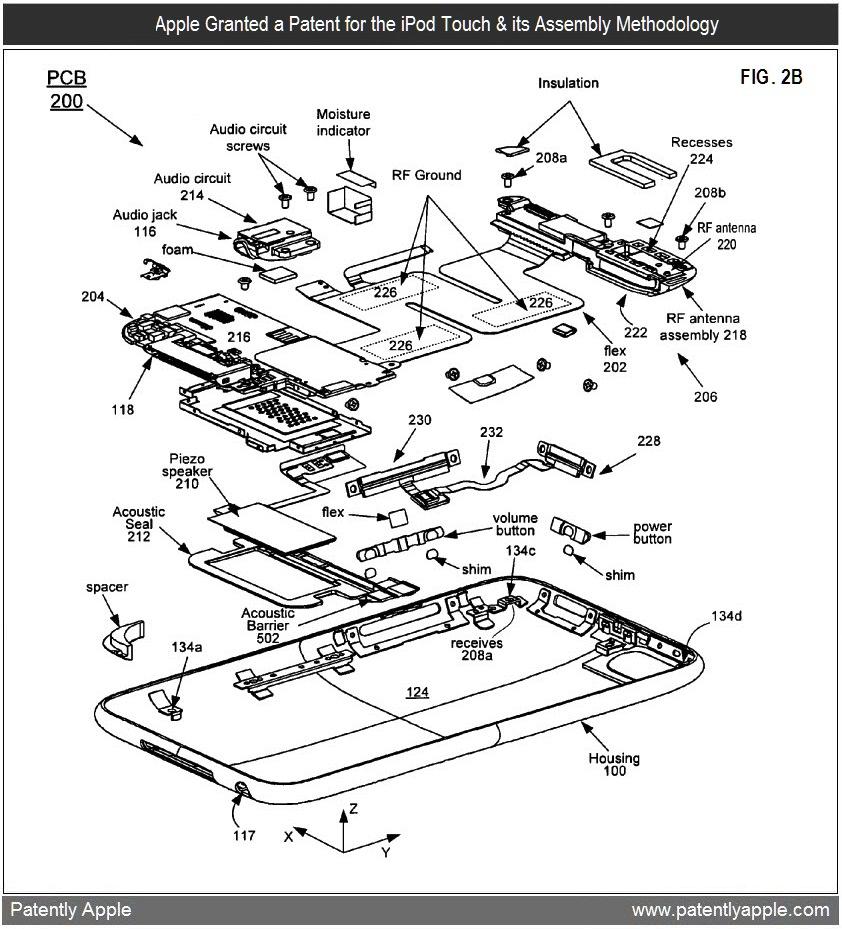 Patente de montagem do iPod touch