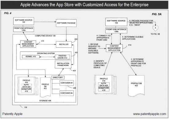 Patente de perfis de acesso à App Store