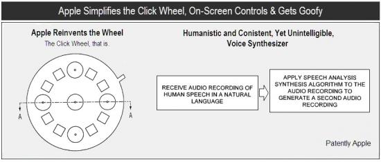 Patente de Click Wheel simplificada e sintetizador de voz
