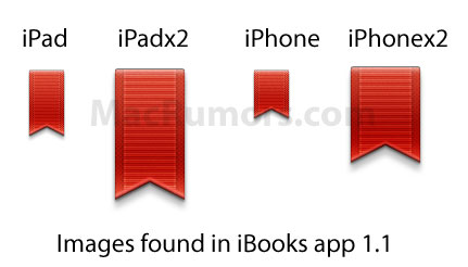 Gráficos Retina achados no iBooks
