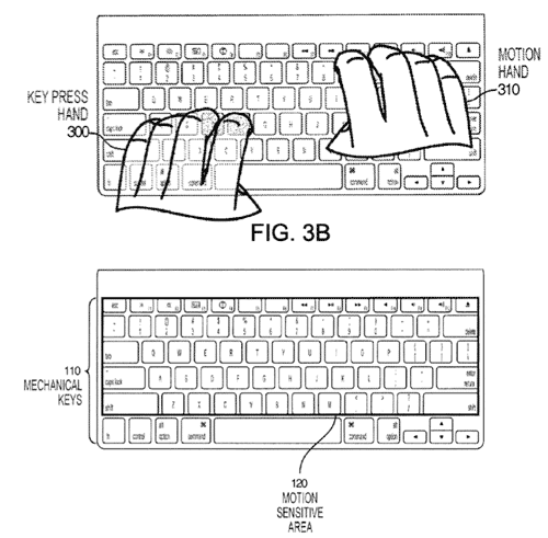 Patente de teclado com reconhecimento de gestos