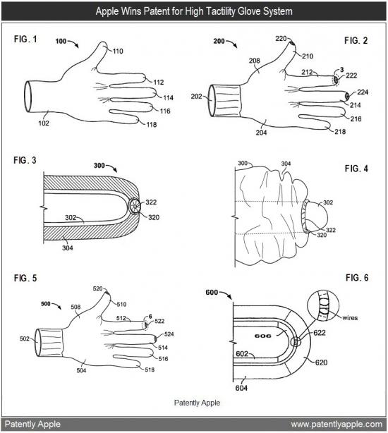 Patente de luvas compatíveis com touchscreens