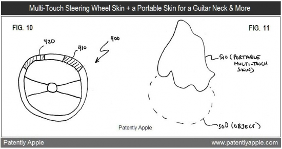 Patente de pele multi-touch