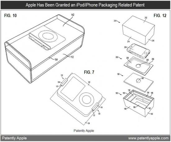 Patente de embalagens