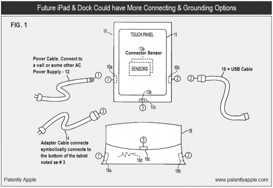 Patente de aterramento alternativo para o iPad