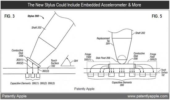 Patente de stylus