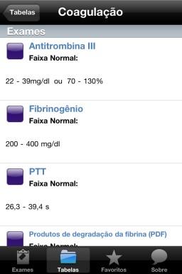 Exames Laboratoriais - iPhone