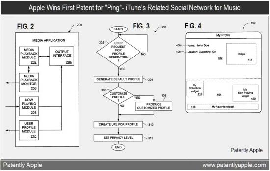 Patente de rede social musical