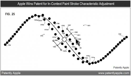 Patente de pincelada artística