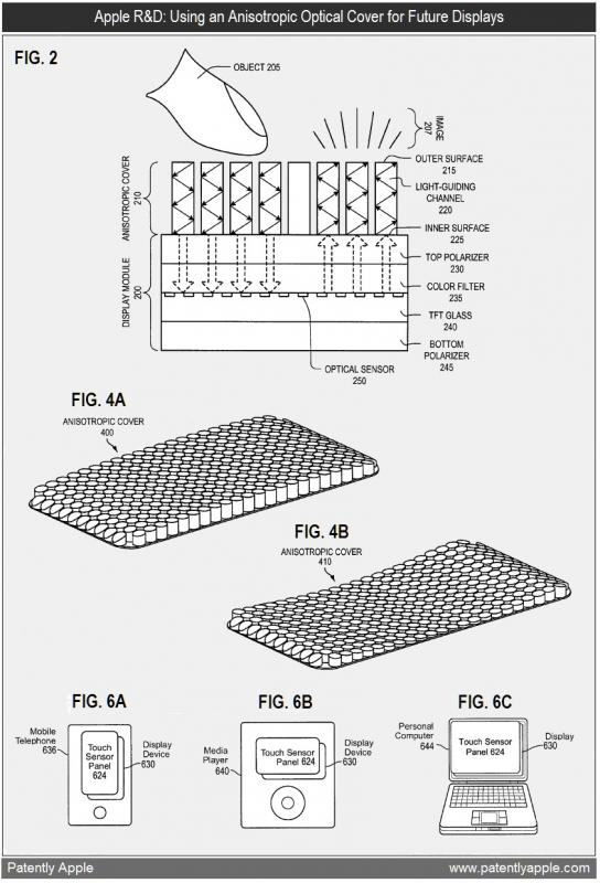 Patente de revestimentos para touchscreens
